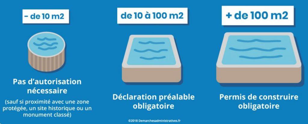 piscine-reglementation-taxes