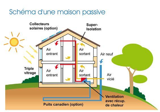 schema_maison_passive